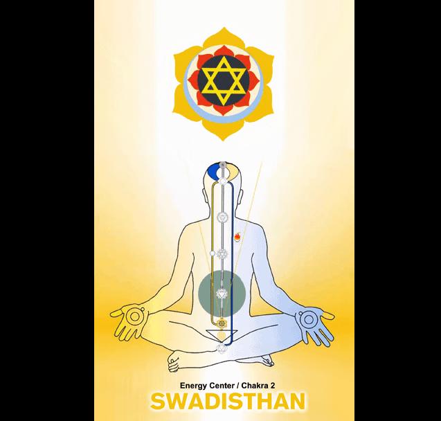Swadisthan Chakra