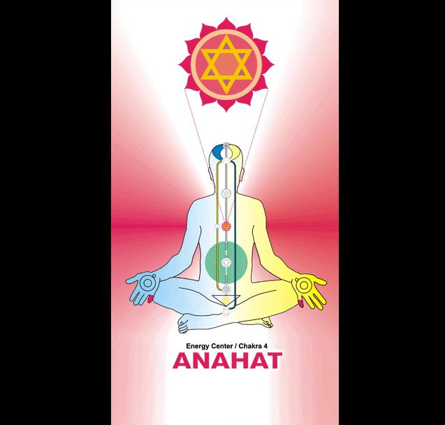 Anahat Chakra